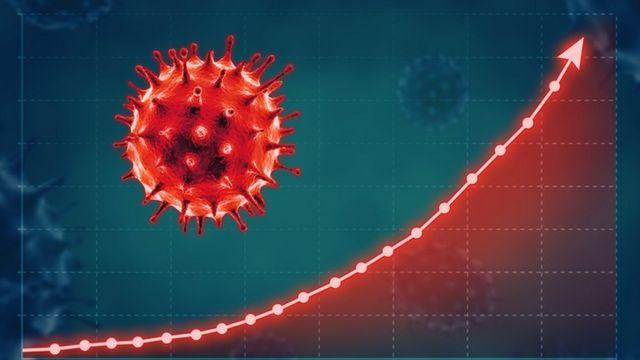 contagios por coronavirus